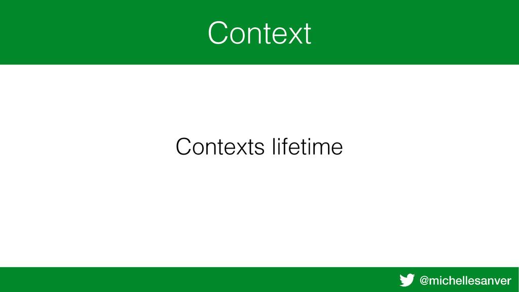 @michellesanver Context Contexts lifetime