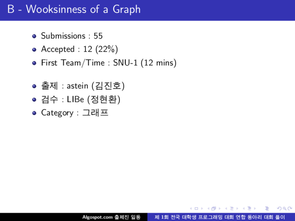 B - Wooksinness of a Graph Submissions : 55 Acc...