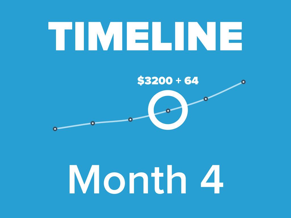 Month 4 TIMELINE $3200 + 64