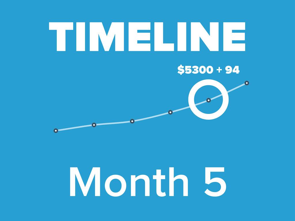 Month 5 TIMELINE $5300 + 94