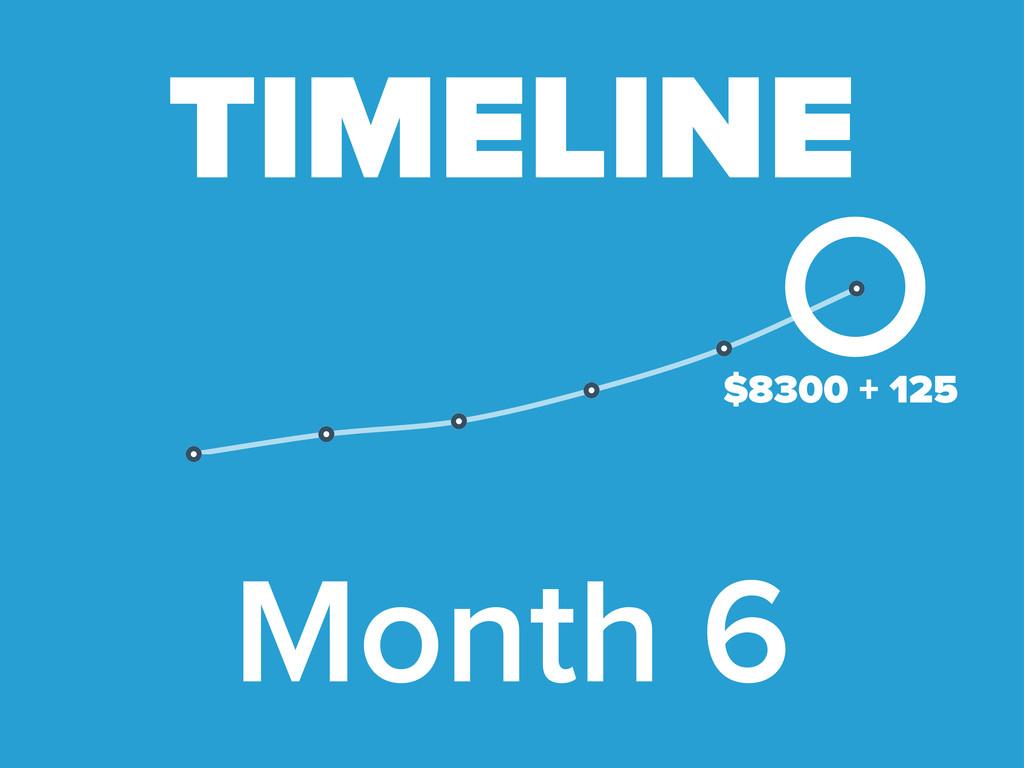 Month 6 TIMELINE $8300 + 125