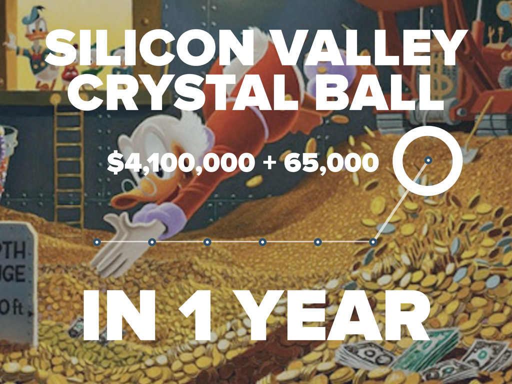 IN 1 YEAR SILICON VALLEY CRYSTAL BALL $4,100,00...