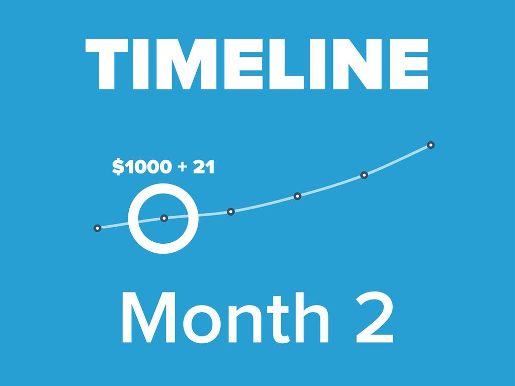 Month 2 TIMELINE $1000 + 21