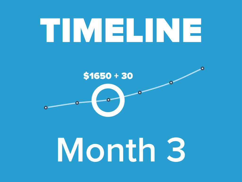 Month 3 TIMELINE $1650 + 30