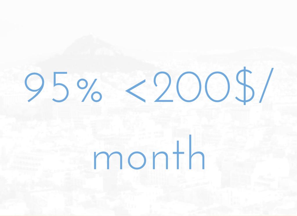 95% <200$/ month