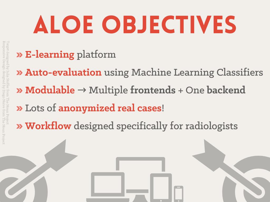 Aloe objectives Aloe objectives » E-learning E-...