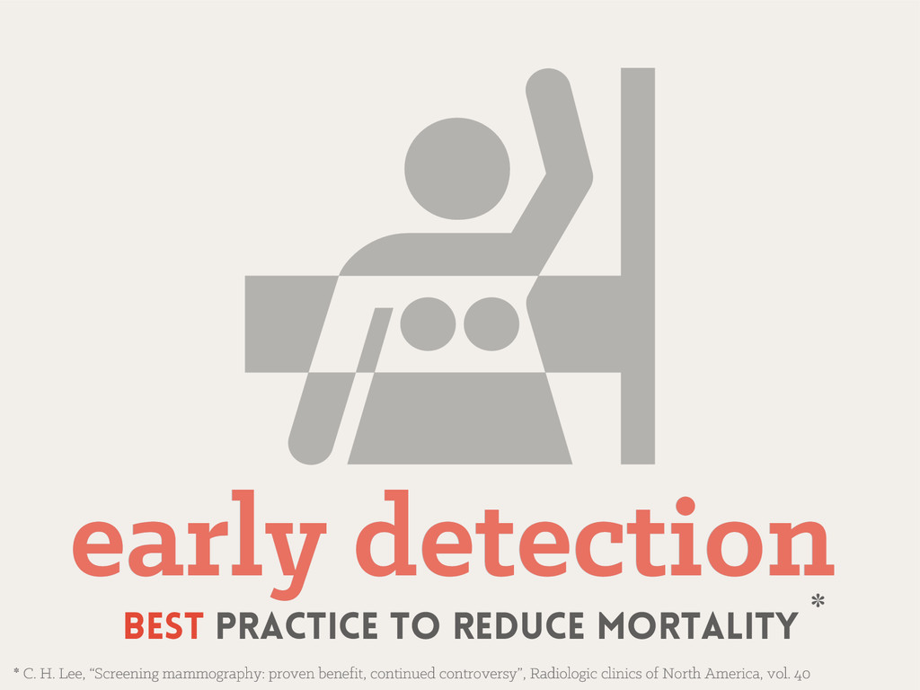 early detection early detection Best practice t...