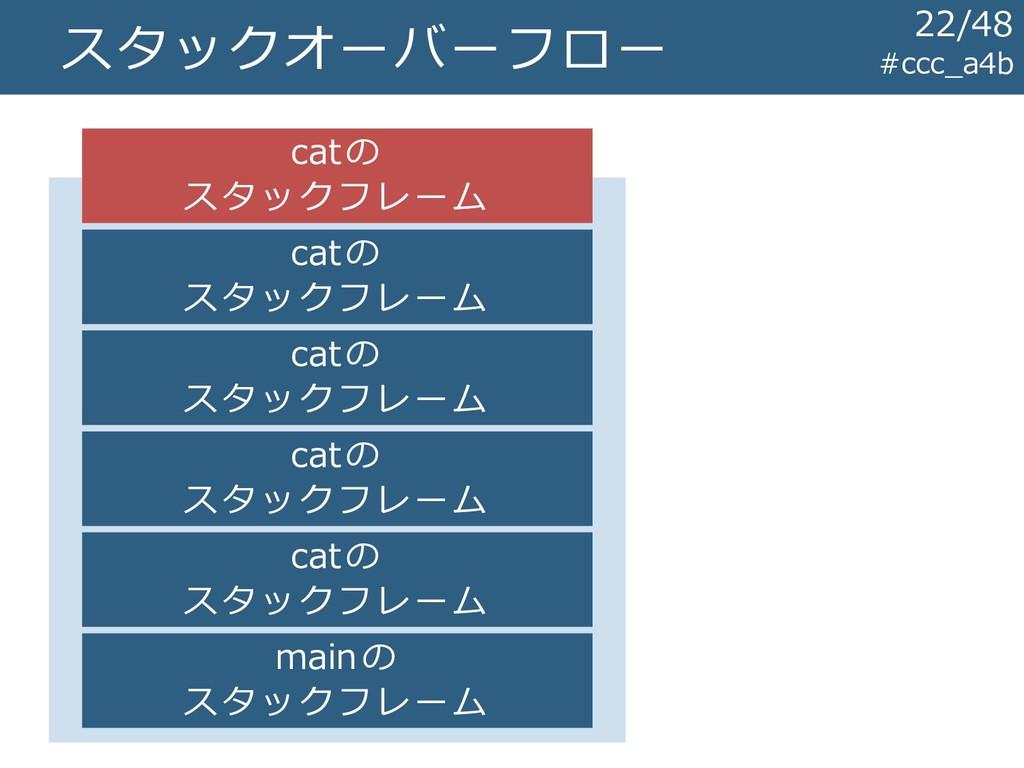 スタックオーバーフロー #ccc_a4b mainの スタックフレーム catの スタックフレ...