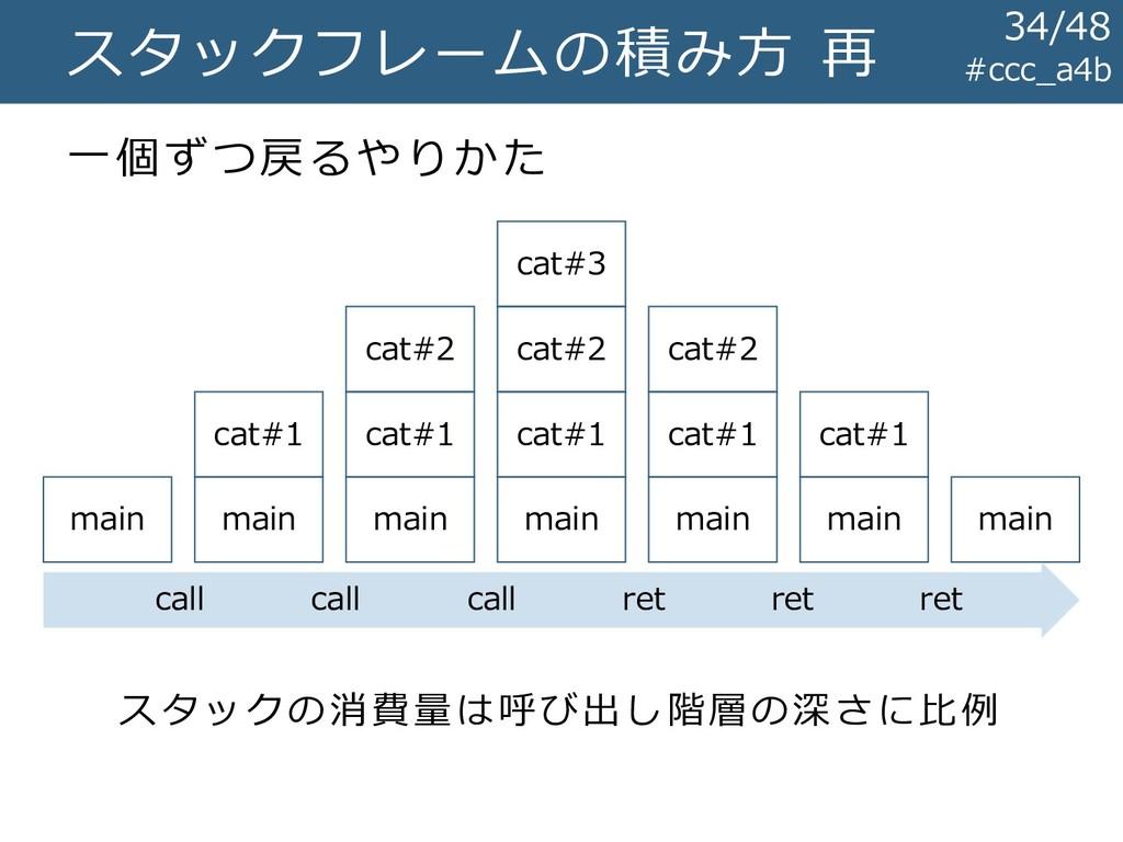 #ccc_a4b スタックフレームの積み方 再 一個ずつ戻るやりかた main cat#1 c...