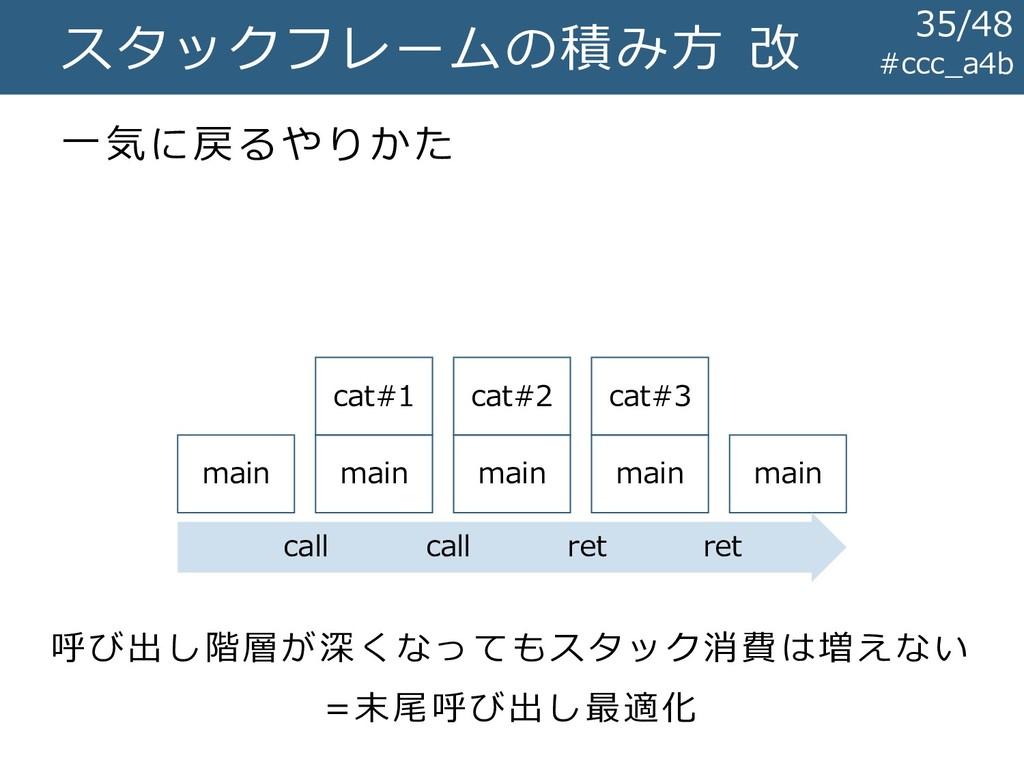 #ccc_a4b スタックフレームの積み方 改 一気に戻るやりかた main cat#2 ma...