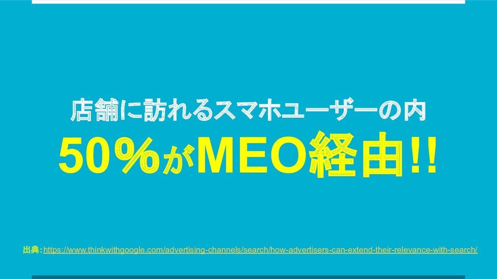 店舗に訪れるスマホユーザーの内 50%がMEO経由!! 出典:https://www.thin...