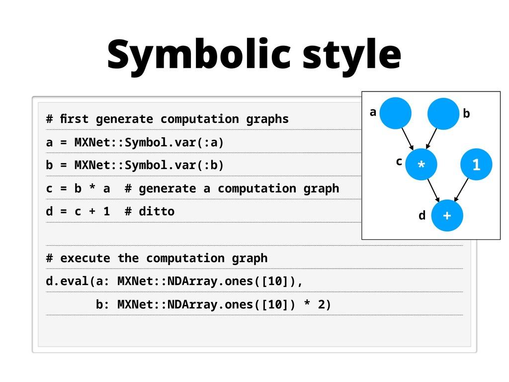# first generate computation graphs a = MXNet::S...