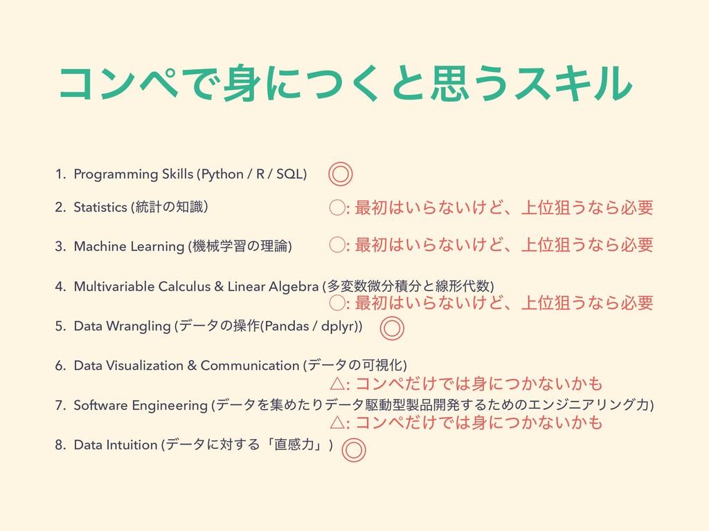 ίϯϖͰʹͭ͘ͱࢥ͏εΩϧ 1. Programming Skills (Python / ...