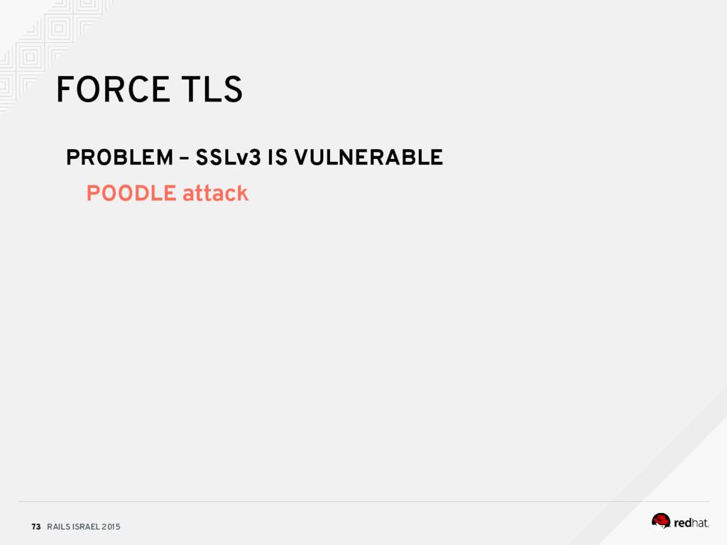 RAILS ISRAEL 2015 73 FORCE TLS PROBLEM – SSLv3 ...