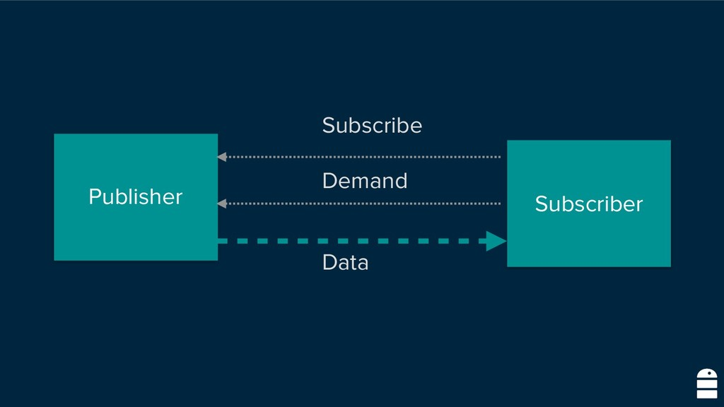 Subscriber Publisher Subscribe Data Demand