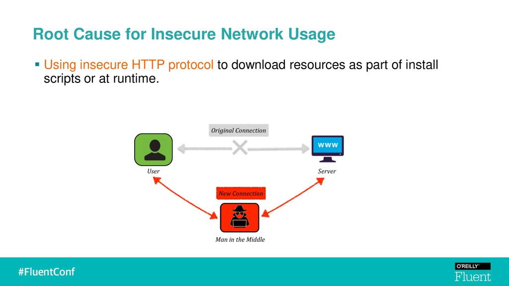 Root Cause for Insecure Network Usage ▪ Using i...