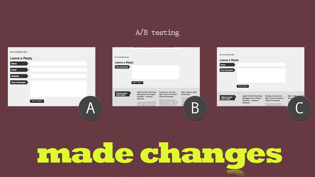 made changes A B C A/B testing