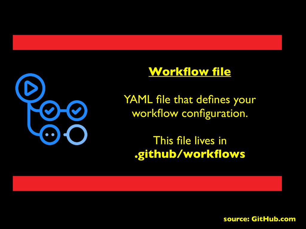 source: GitHub.com Workflow file YAML file that de...