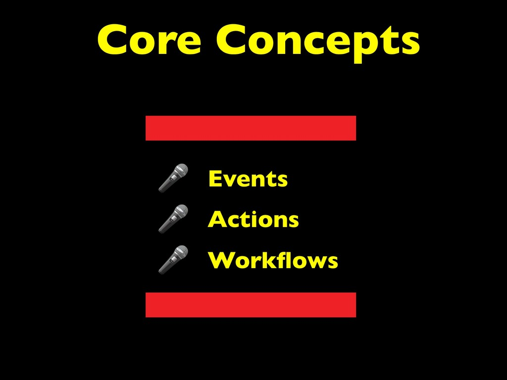 Events Actions Workflows Core Concepts