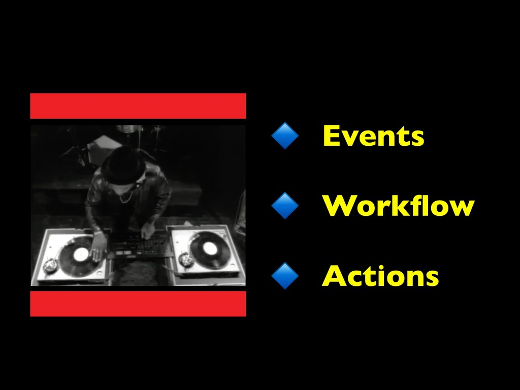 Events Workflow Actions