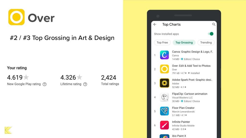 Over #2 / #3 Top Grossing in Art & Design