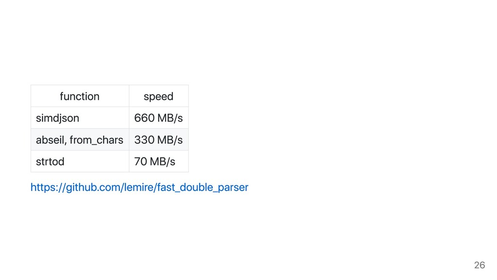 function speed simdjson 660 MB/s abseil, from_c...