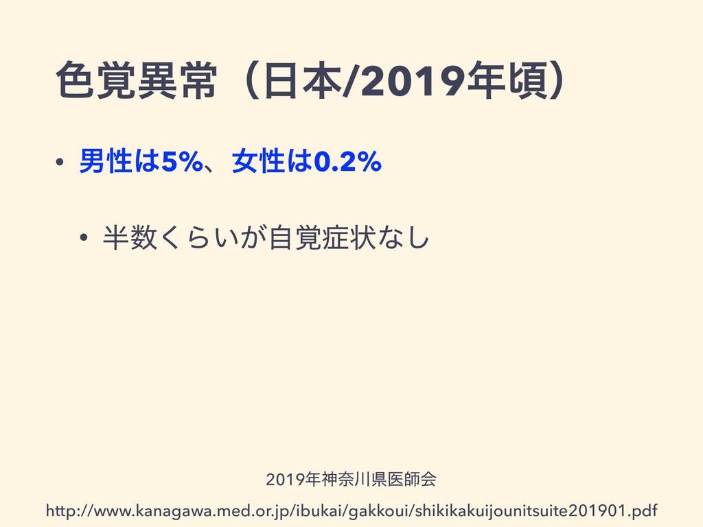 ৭֮ҟৗʢຊ/2019ࠒʣ • உੑ5%ɺঁੑ0.2% • ͘Β͍͕֮ࣗঢ়ͳ͠ ...
