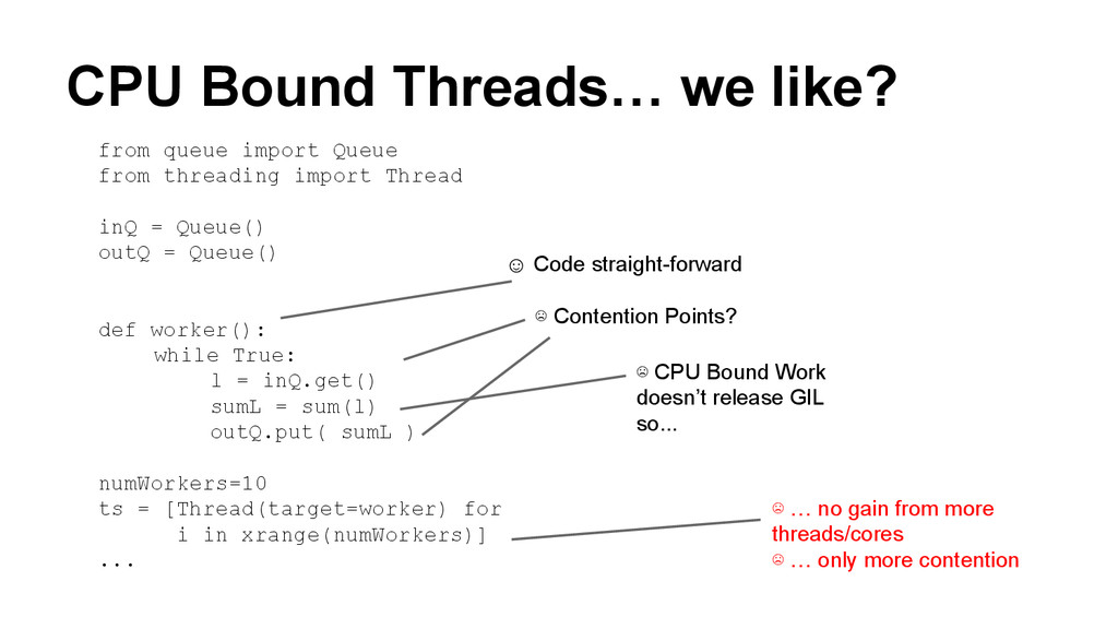 CPU Bound Threads… we like? from queue import Q...