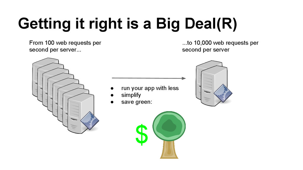● run your app with less ● simplify ● save gree...