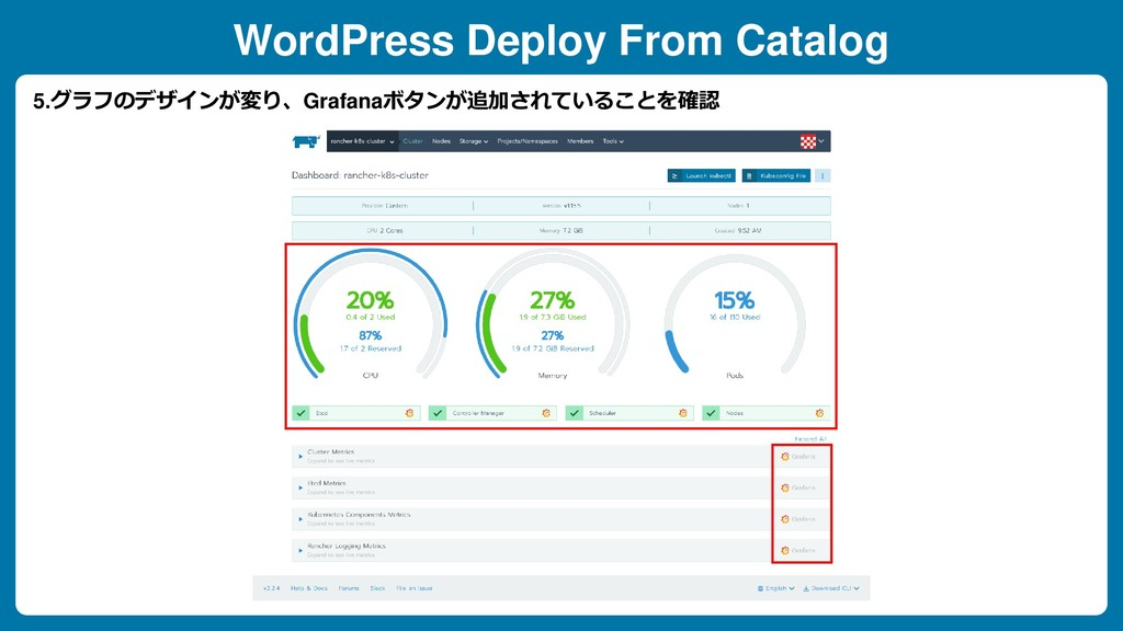WordPress Deploy From Catalog 5.グラフのデザインが変り、Gra...