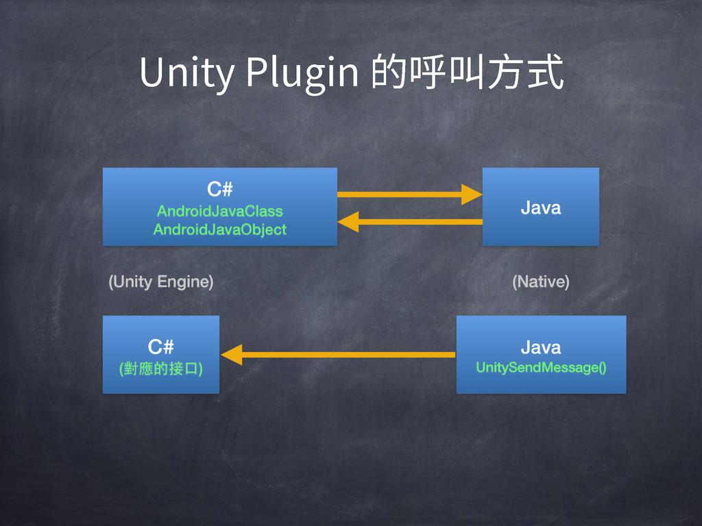 C# AndroidJavaClass AndroidJavaObject Java Java...