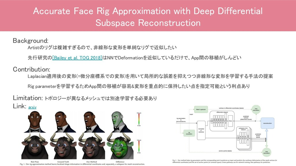 Accurate Face Rig Approximation with Deep Diffe...
