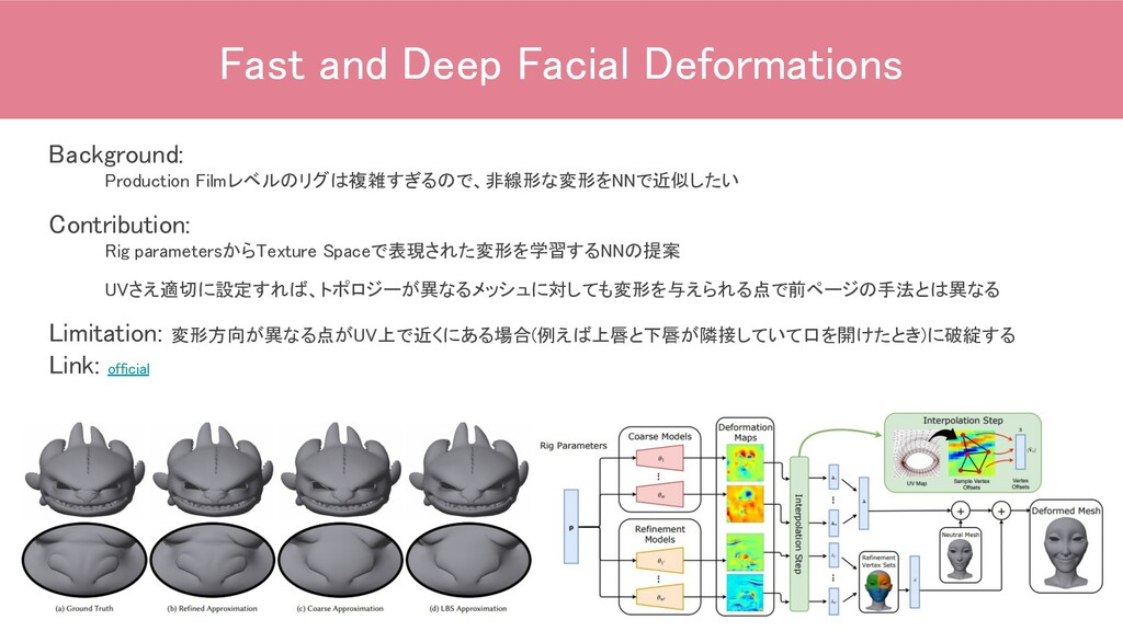 Fast and Deep Facial Deformations Background: ...