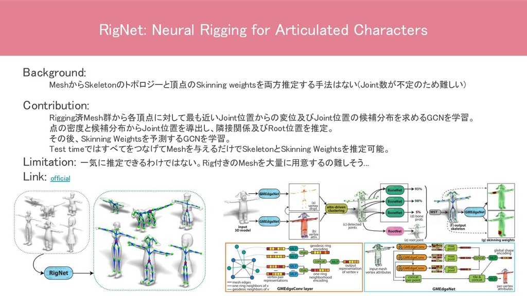 RigNet: Neural Rigging for Articulated Characte...