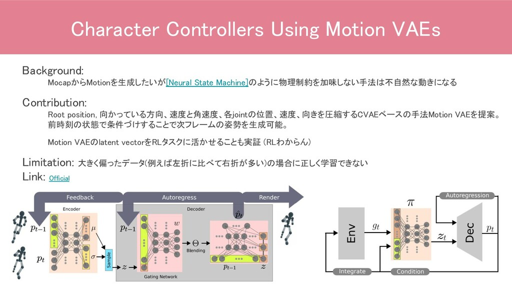 Character Controllers Using Motion VAEs Backgr...