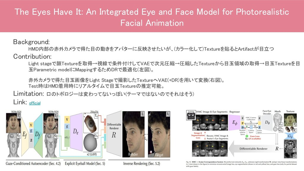 The Eyes Have It: An Integrated Eye and Face Mo...