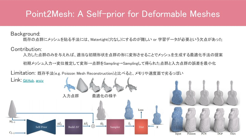 Point2Mesh: A Self-prior for Deformable Meshes