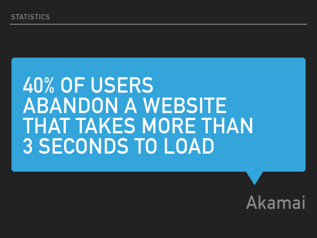 40% OF USERS ABANDON A WEBSITE THAT TAKES MOR...