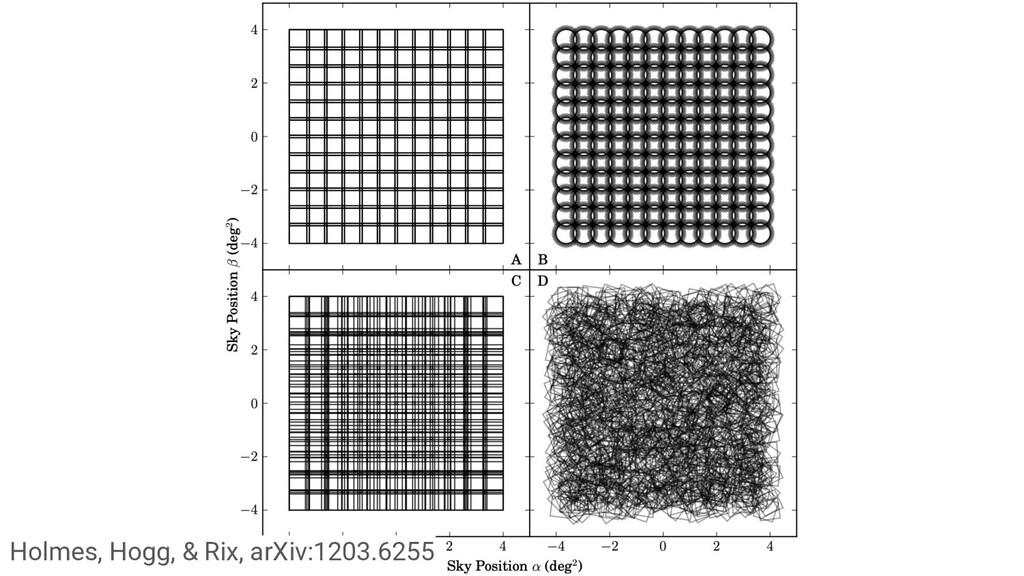 Holmes, Hogg, & Rix, arXiv:1203.6255