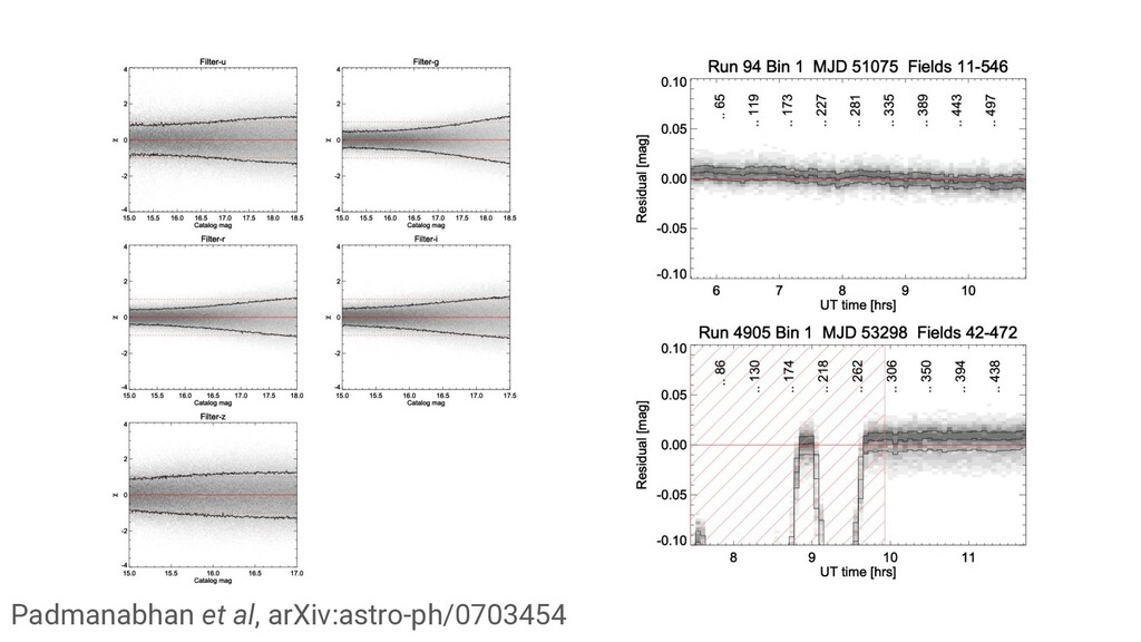 Padmanabhan et al, arXiv:astro-ph/0703454