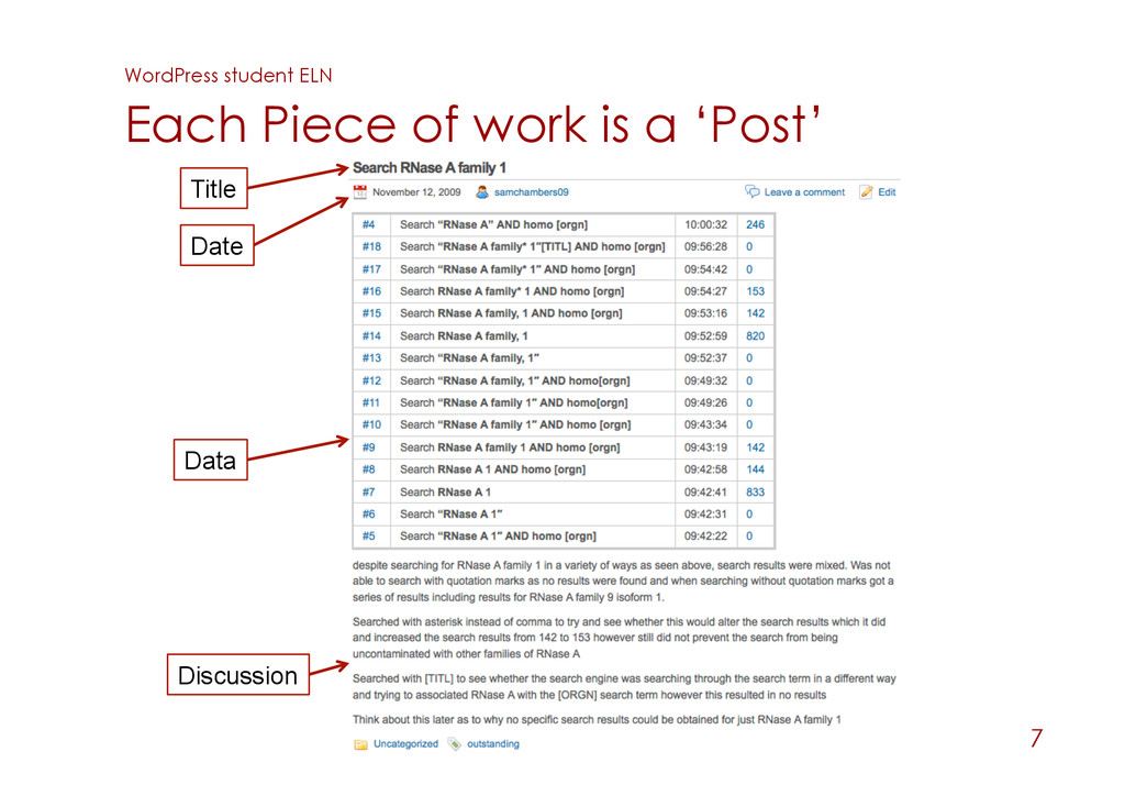 WordPress student ELN Each Piece of work is a '...