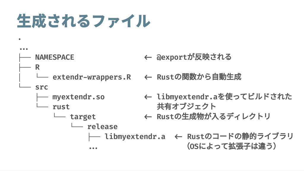 生成されるファイル . ... ├── NAMESPACE <- @exportが反映される ...