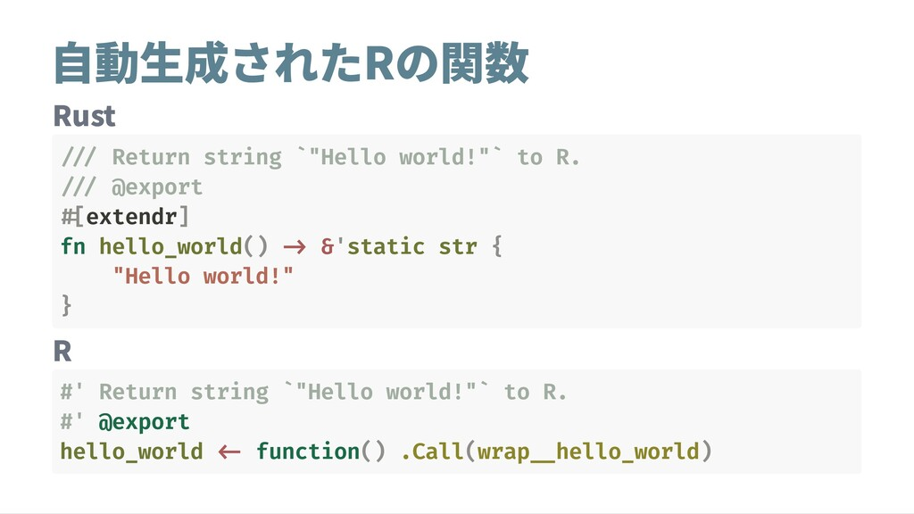 """自動生成されたRの関数 Rust R /// Return string `""""Hello wo..."""