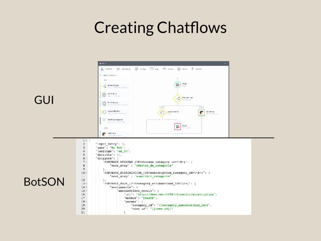 Creating Chatflows GUI BotSON