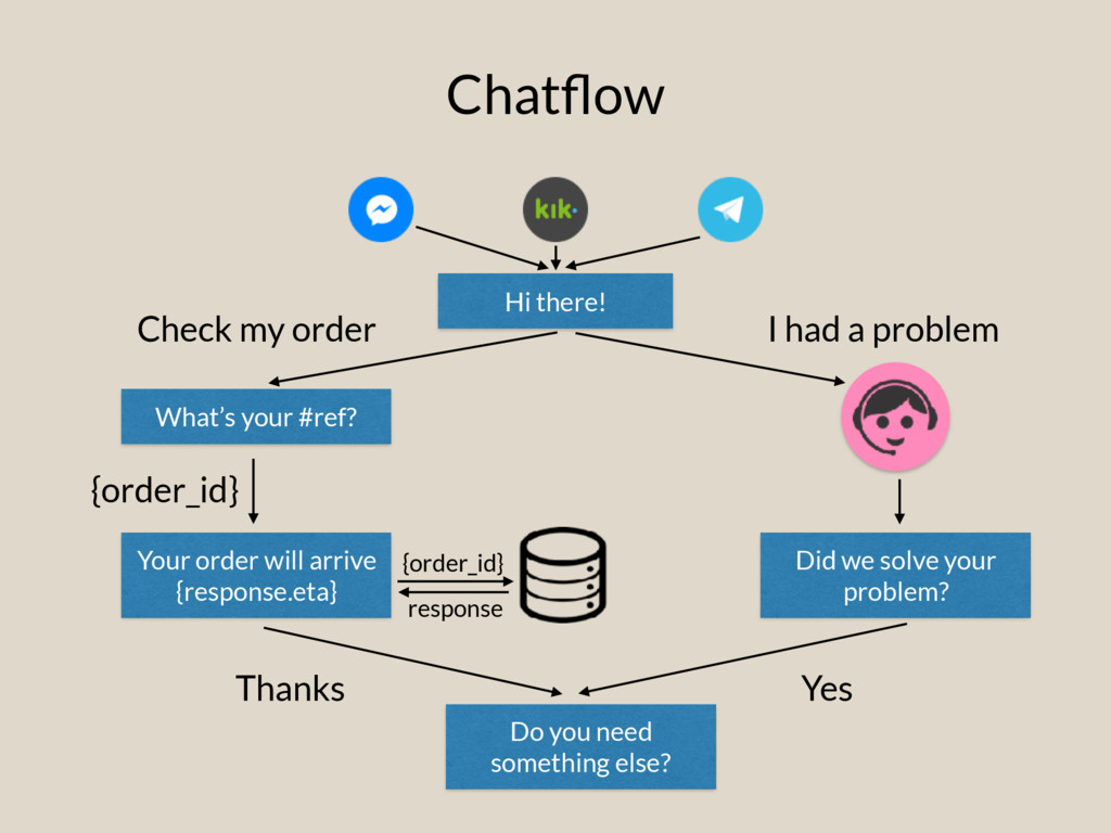 Chatflow Hi there! What's your #ref? Check my or...