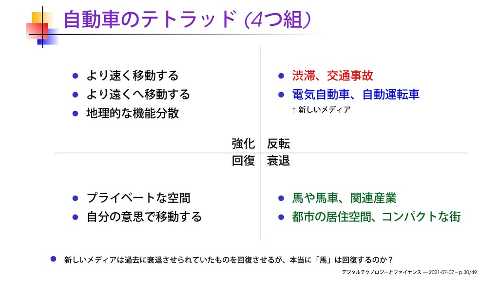 (4 ) ↑ — 2021-07-07 – p.30/49