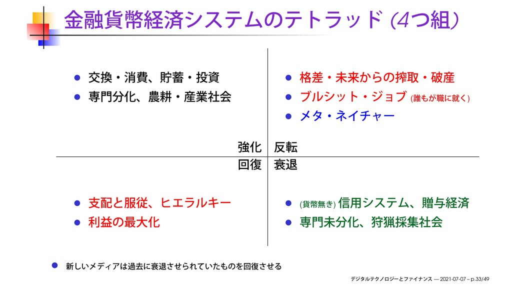 (4 ) ( ) ( ) — 2021-07-07 – p.33/49