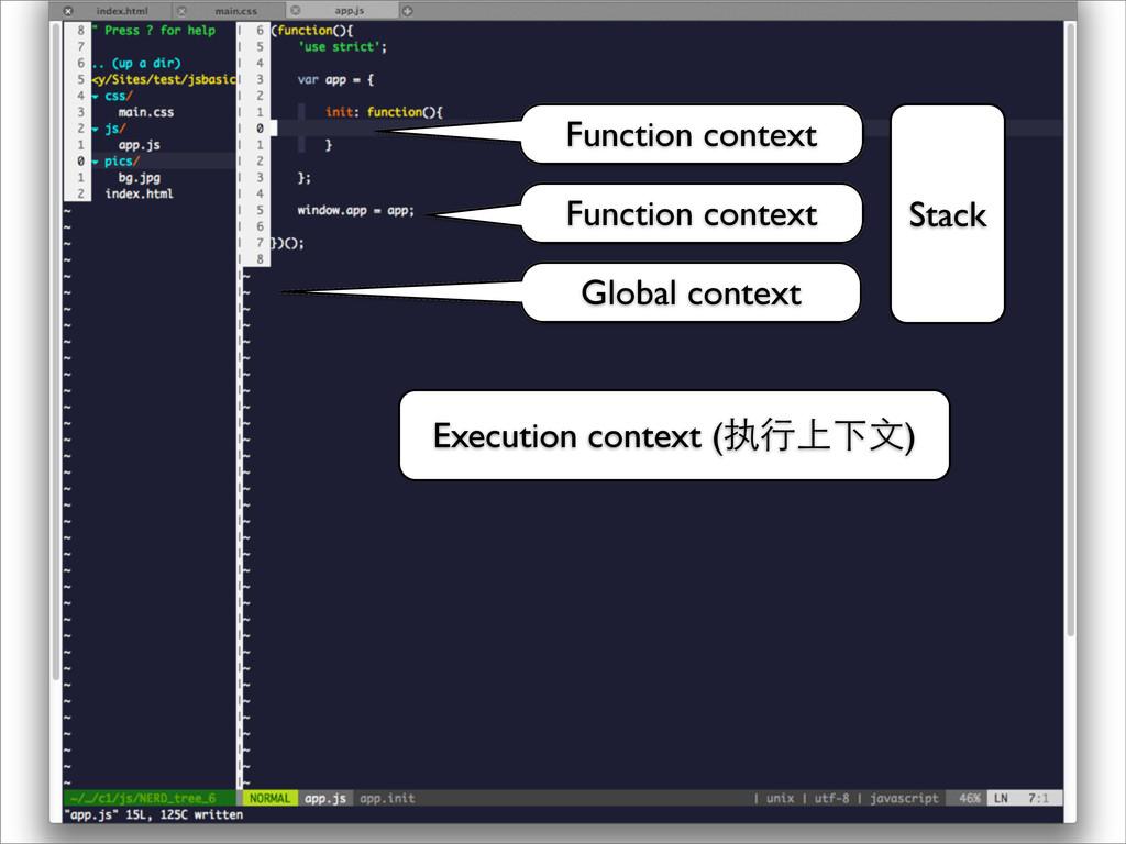 Global context Function context Function contex...