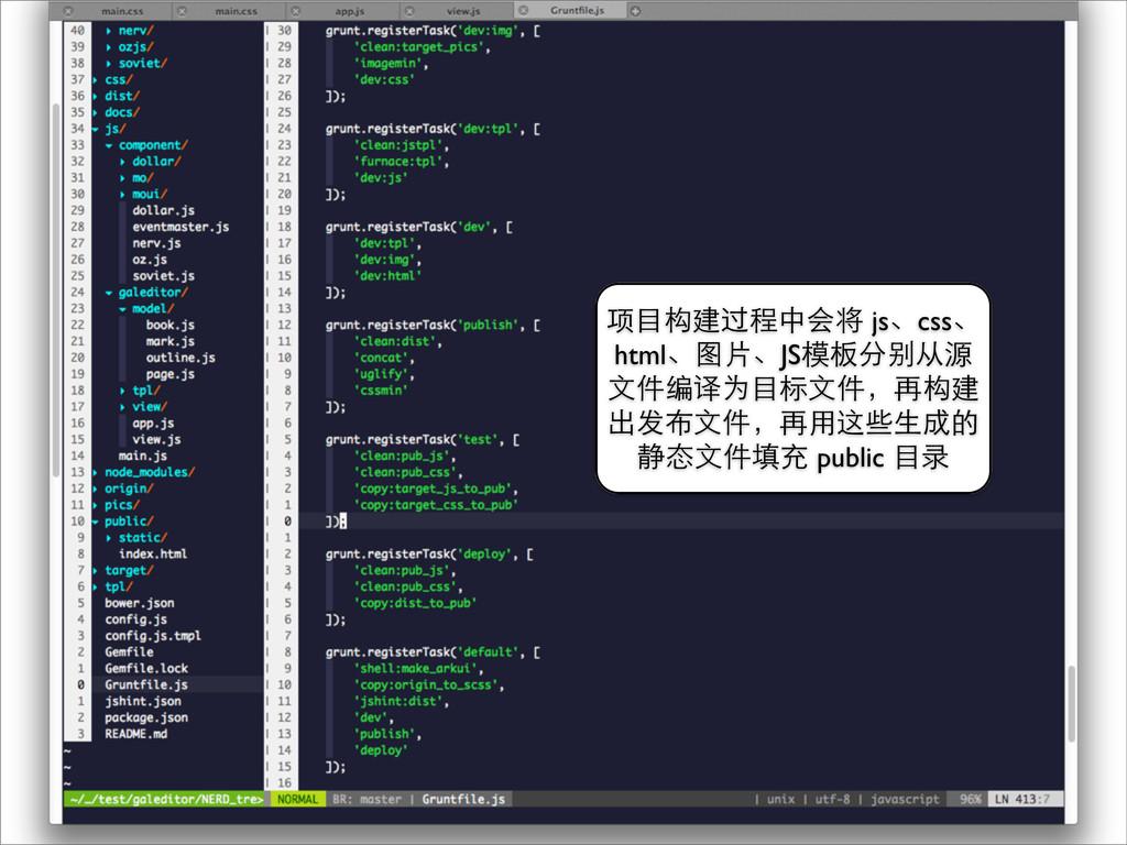 项⺫⽬目构建过程中会将 js、css、 html、图⽚片、JS模板分别从源 ⽂文件编译为⺫⽬目...