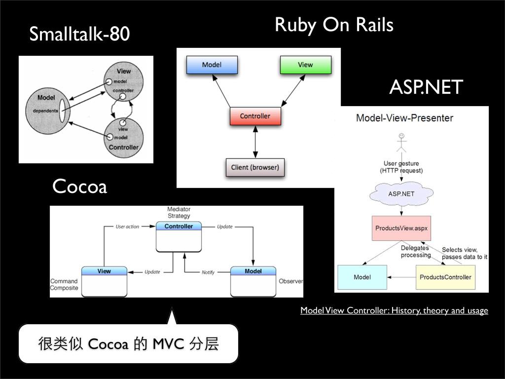 Smalltalk-80 Cocoa Ruby On Rails ASP.NET Model ...